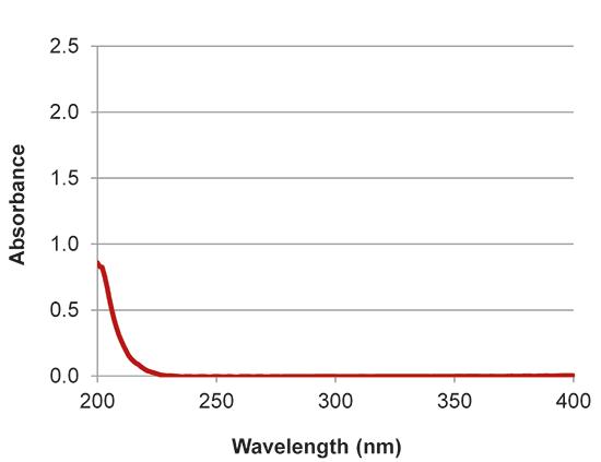 implen nanophotometer protein UV applications nanodrop alternative CHAPS