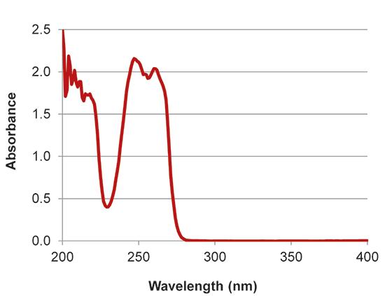 implen nanophotometer protein UV applications nanodrop alternative NDSB