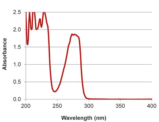 implen nanophotometer protein UV applications nanodrop alternative RIPA