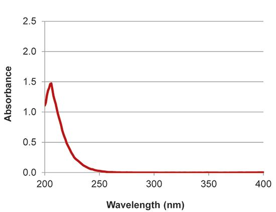 implen nanophotometer protein UV applications nanodrop alternative T-PER