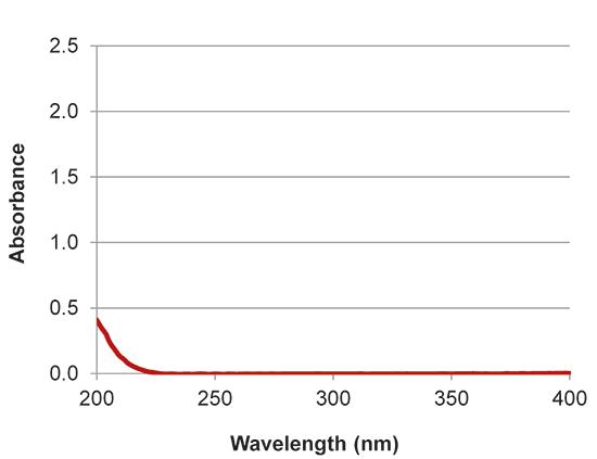 implen nanophotometer protein UV applications nanodrop alternative HEPES