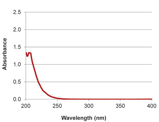 implen nanophotometer protein UV applications nanodrop alternative M-PER