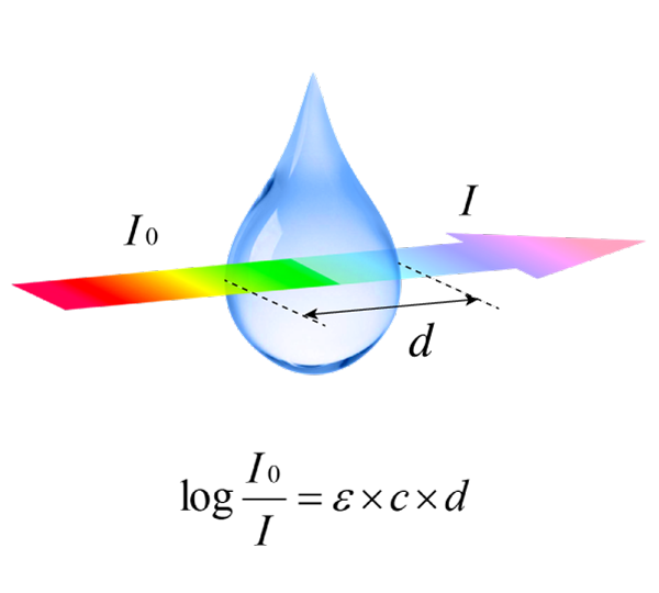 nucleic-acid-concentration-measuments-implen-nanophotometer-nanodrop-alternative-tr