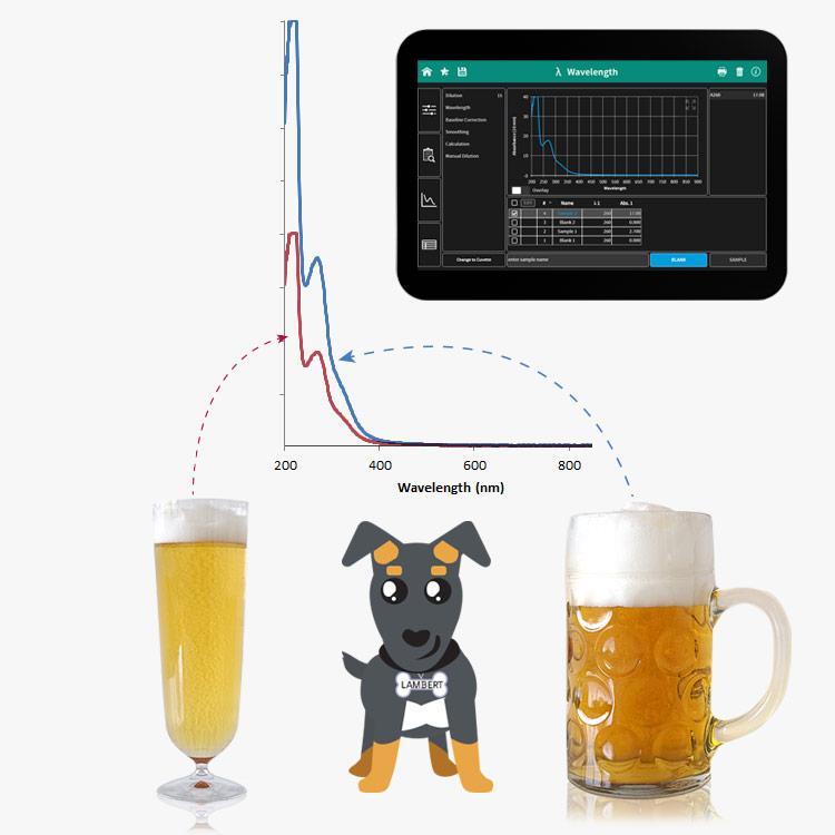 UV-Vis-spectrophotometer-implen-nanophotometer-beer-pathlength-nanodrop-alternative-lambert2-gr
