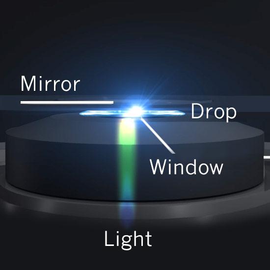 how-implen-UV-Vis-spectrophotometer-work-nanodrop-alternative